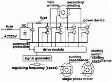 2 phase electrical wiring diagram how to use vfd for single phase motor ato