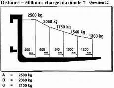 calcul plaque de charge chariot elevateur exercice calcul plaque de charge chariot elevateur