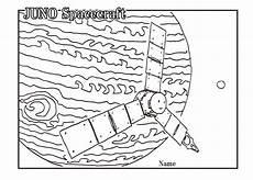 Conni Malvorlagen Kostenlos Juno How To Juno S Orbit The Planetary Society