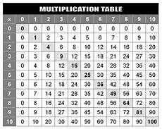 multiplication list worksheet 4481 multiplication table chart to 20 5 best images of printable multiplication x printable times t