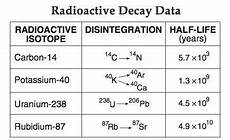 earth science radioactive decay worksheet 13276 half practice worksheet answers briefencounters