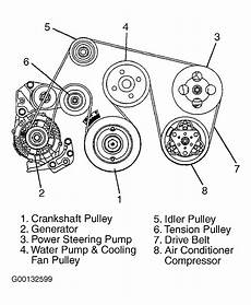 security system 1995 isuzu trooper electronic valve timing 2002 isuzu trooper timing belt manual 1996 isuzu trooper cam timing chain install repair