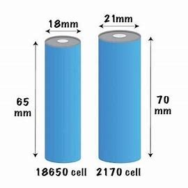 Image result for 21700 batteries