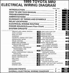 1995 toyota mr2 wiring diagram manual original