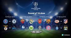 Chions League 2015 2016 Of 16 Draw Sofascore News