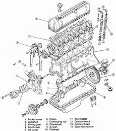 exploded l28 gif 1000 215 1122 240z pinterest more exploded view and engine ideas