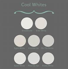 the best sherwin williams whites undertones explained