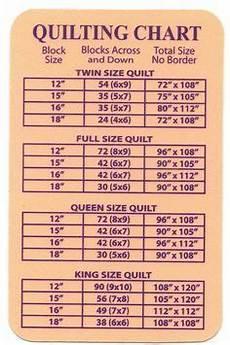 quilt chart quilt size chart