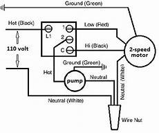 wire diagram for sw cooler how does an evaporative cooler sw cooler work removeandreplace com