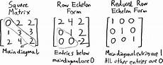 transforming square matrices into reduced row echelon form