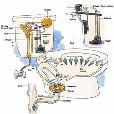 Bathroom Toilet Diagram by Toilet Diagram Electrical Toilet Japanese