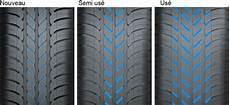 duree de vie d un pneu automag optigrip un pneu efficace m 234 me us 233