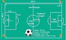 Buatlah Gambar Lapangan Bola Voli Dan Ukurannya Info