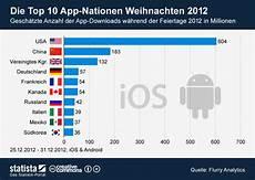 infografik die top 10 app nationen weihnachten 2012