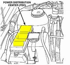 1996 jeep starter solenoid wiring 1996 jeep auto shutdown relay circuit location2 wiring diagram