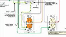 grounded wiring diagram isolated ground on vimeo
