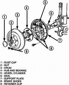 repair anti lock braking 2004 dodge neon parking system repair guides rear drum brakes brake shoes autozone com