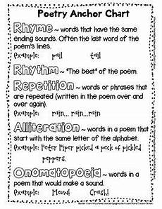 types of poetry worksheet 4th grade 25453 poetry anchor chart poetry anchor chart kindergarten poetry poetry lessons