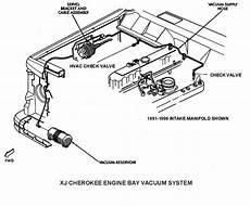 Engine Bay Vacuum Diagrams Jeep