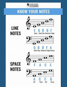 music theory worksheets music theory lessons
