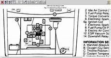 95 chevy cheyenne fuse box 1989 chevy cheyenne blower moter relay heater problem 1989 chevy