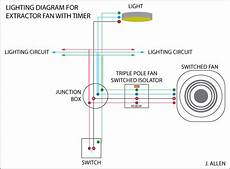 10 facts to know about wall lights with pull cord lighting and ceiling fans