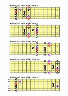 what is pentatonic scale guitar pentatonic scales guitar building and woodworking
