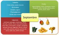 Légumes De Septembre Septembre Fruits Et L 233 Gumes De Saison Ecole Des