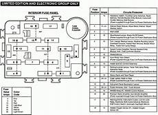 99 ford econoline wiring diagram 1991 ford explorer wiring diagram in 2020 ford ranger fuse panel chevy astro
