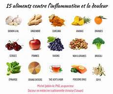 15 Aliments Contre L Inflammation Et La Douleur