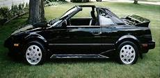 car repair manuals online free 1987 toyota mr2 spare parts catalogs click on image to download toyota mr2 service repair manual 1988 service manual toyota mr2