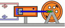Datei Single Acting Oscillating Cylinder Steam Engine Gif