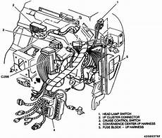 download car manuals 1995 chevrolet 3500 electronic throttle control 1995 chevrolet 3500 horn fuse repair chevy cavalier 1995 where is the horn fuse