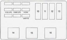 Chevrolet Monte Carlo 1995 Fuse Box Diagram Auto Genius