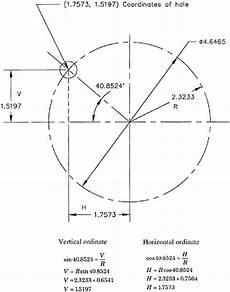 5 8 bolt circles bcs and coordinate calculations