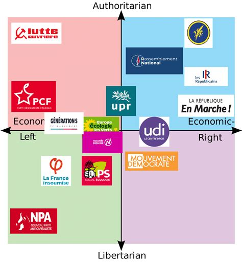 List Of Political Parties In France