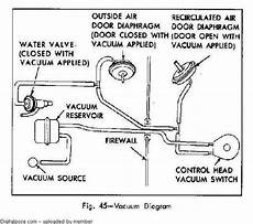 1982 chevrolet c 10 air conditioning wiring diagrams i 1972 chevy c20 with 4 seasons factory air ijust purchased recently air has new complete