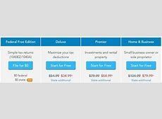 difference between turbotax deluxe premier