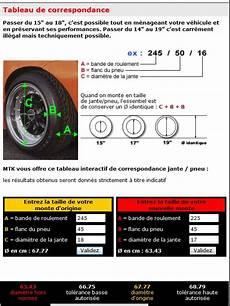 dimension pneu 3008 dimension roue de secours compatibles questions techniques peugeot 3008 forum forum peugeot