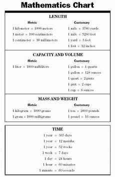 measurement equation worksheets 1425 mathematics chart for 4th grade math chart nursing math math charts math