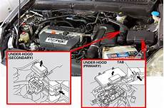 Fuse Box Diagram Honda Cr V 2002 2006
