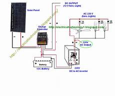 house solar panel wiring wiring diagram for solar panel to battery collection