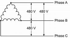 Electrical Service Types And Voltages Continental