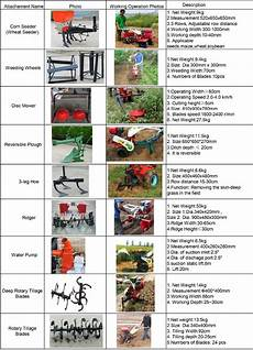 Equipment Names And Uses by Gardening Tools And Their Names Tagalog Fasci Garden