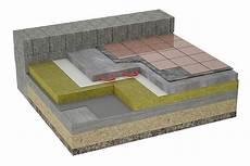 coibentazione terrazzo calpestabile isol sud di stragapede m p snc impermeabilizzazioni