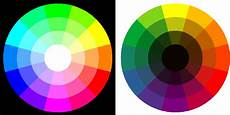 paint inspired color mixing and compositing for visualization figure 2 from paint inspired color mixing and compositing for visualization semantic scholar