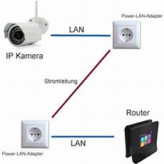 wlan über stromnetz power lan adapter zur 220 bertragung vom ip kamera signal per