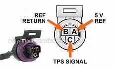 part 1 how to test the isuzu 3 2l throttle position sensor