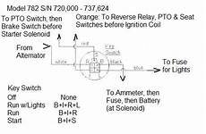 Cub Cadet Pto Clutch Wiring Diagram by Cub Cadet 782 Wiring Diagram