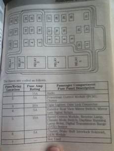 2001 f150 fuse box diagram 2003 ford f150 interior fuse box diagram psoriasisguru